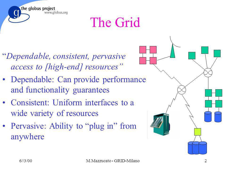 6//3/00M.Mazzucato - GRID-Milano23 RISORSE : EU-GRID (Stima iniziale..) Middleware development.
