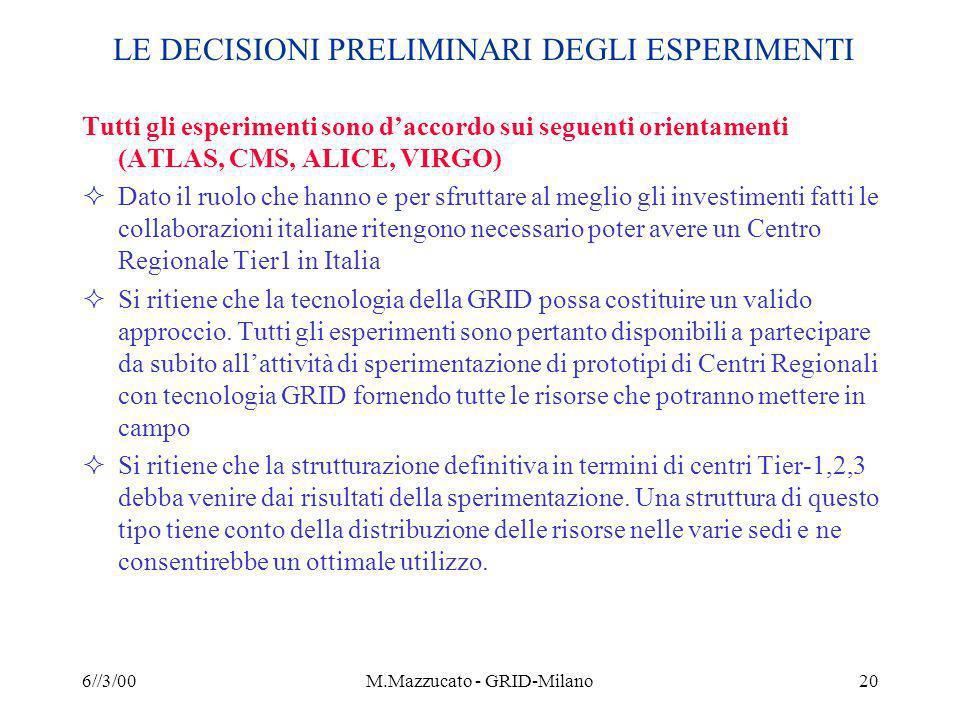 6//3/00M.Mazzucato - GRID-Milano20 LE DECISIONI PRELIMINARI DEGLI ESPERIMENTI Tutti gli esperimenti sono daccordo sui seguenti orientamenti (ATLAS, CMS, ALICE, VIRGO) Dato il ruolo che hanno e per sfruttare al meglio gli investimenti fatti le collaborazioni italiane ritengono necessario poter avere un Centro Regionale Tier1 in Italia Si ritiene che la tecnologia della GRID possa costituire un valido approccio.