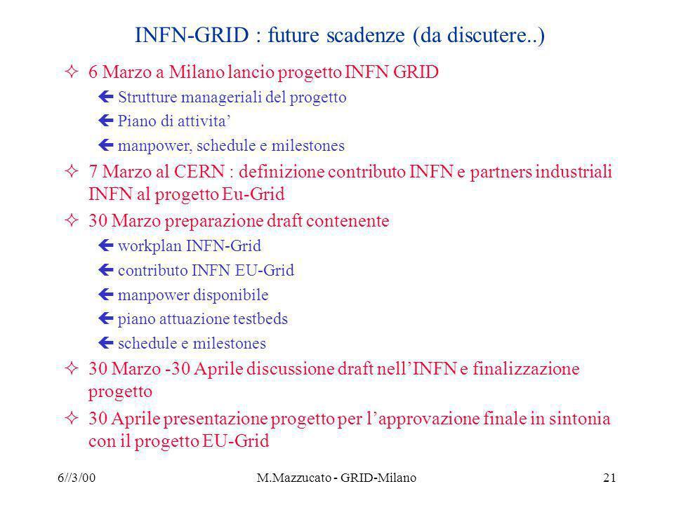 6//3/00M.Mazzucato - GRID-Milano21 INFN-GRID : future scadenze (da discutere..) 6 Marzo a Milano lancio progetto INFN GRID çStrutture manageriali del progetto çPiano di attivita çmanpower, schedule e milestones 7 Marzo al CERN : definizione contributo INFN e partners industriali INFN al progetto Eu-Grid 30 Marzo preparazione draft contenente çworkplan INFN-Grid çcontributo INFN EU-Grid çmanpower disponibile çpiano attuazione testbeds çschedule e milestones 30 Marzo -30 Aprile discussione draft nellINFN e finalizzazione progetto 30 Aprile presentazione progetto per lapprovazione finale in sintonia con il progetto EU-Grid