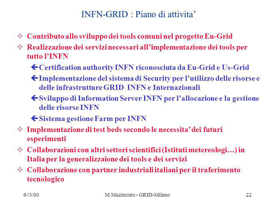 6//3/00M.Mazzucato - GRID-Milano22 INFN-GRID : Piano di attivita Contributo allo sviluppo dei tools comuni nel progetto Eu-Grid Realizzazione dei servizi necessari allimplementazione dei tools per tutto lINFN çCertification authority INFN riconosciuta da Eu-Grid e Us-Grid çImplementazione del sistema di Security per lutilizzo delle risorse e delle infrastrutture GRID INFN e Internazionali çSviluppo di Information Server INFN per lallocazione e la gestione delle risorse INFN çSistema gestione Farm per INFN Implementazione di test beds secondo le necessita dei futuri esperimenti Collaborazioni con altri settori scientifici (Istituti metereologi…) in Italia per la generalizzaione dei tools e dei servizi Collaborazione con partner industriali italiani per il traferimento tecnologico