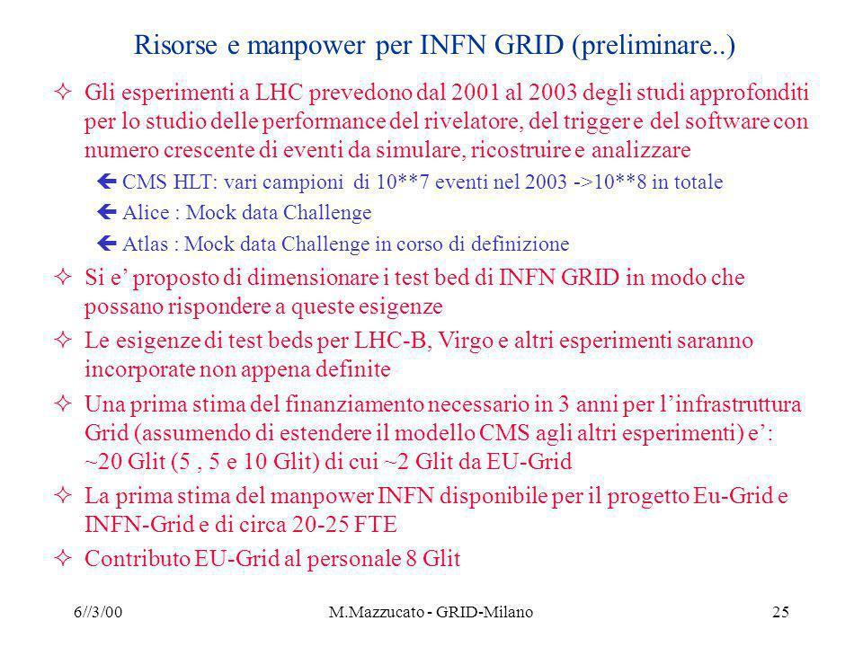 6//3/00M.Mazzucato - GRID-Milano25 Risorse e manpower per INFN GRID (preliminare..) Gli esperimenti a LHC prevedono dal 2001 al 2003 degli studi approfonditi per lo studio delle performance del rivelatore, del trigger e del software con numero crescente di eventi da simulare, ricostruire e analizzare çCMS HLT: vari campioni di 10**7 eventi nel 2003 ->10**8 in totale çAlice : Mock data Challenge çAtlas : Mock data Challenge in corso di definizione Si e proposto di dimensionare i test bed di INFN GRID in modo che possano rispondere a queste esigenze Le esigenze di test beds per LHC-B, Virgo e altri esperimenti saranno incorporate non appena definite Una prima stima del finanziamento necessario in 3 anni per linfrastruttura Grid (assumendo di estendere il modello CMS agli altri esperimenti) e: ~20 Glit (5, 5 e 10 Glit) di cui ~2 Glit da EU-Grid La prima stima del manpower INFN disponibile per il progetto Eu-Grid e INFN-Grid e di circa 20-25 FTE Contributo EU-Grid al personale 8 Glit