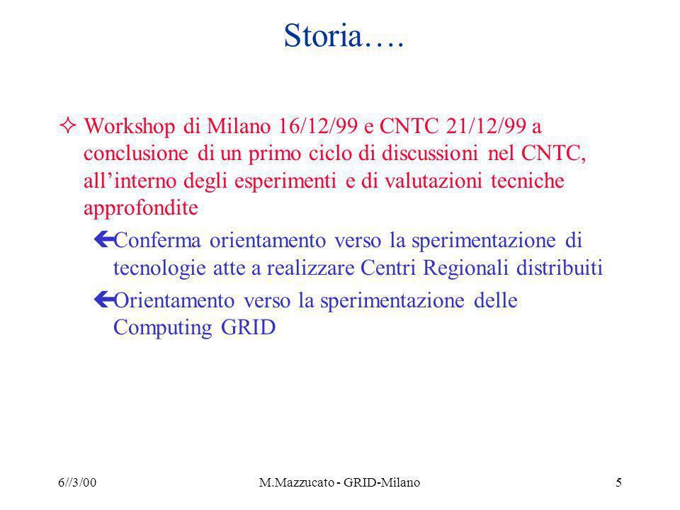 6//3/00M.Mazzucato - GRID-Milano5 Storia….