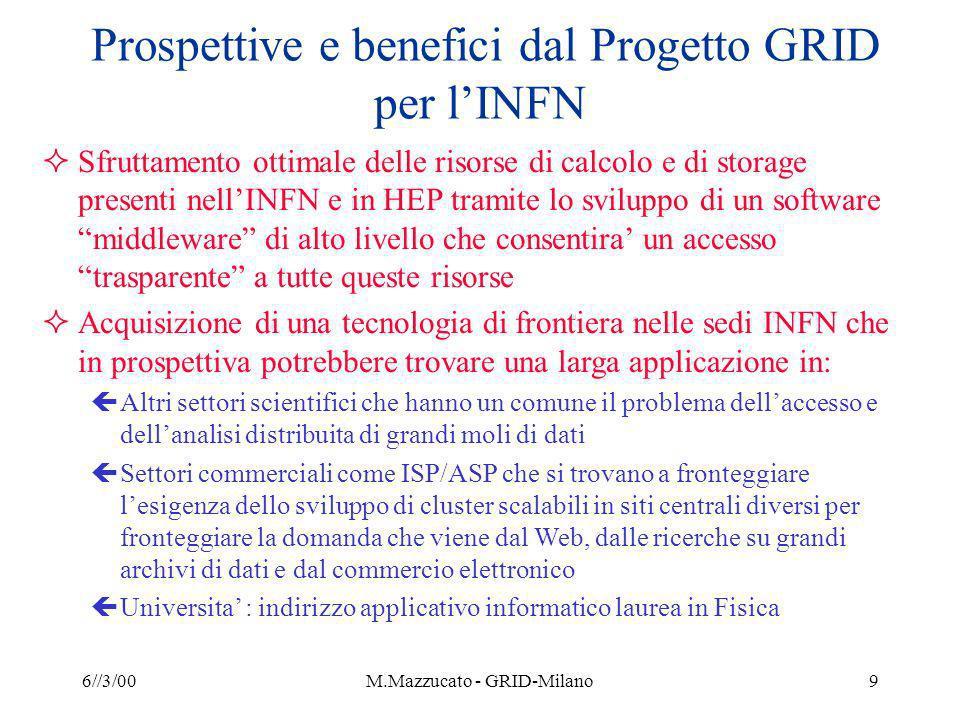 6//3/00M.Mazzucato - GRID-Milano10 Alcuni numeri per il progetto Europeo ed INFN Estimated computing resources required at CERN for LHC experiments in 2006 (Da Tech prop.