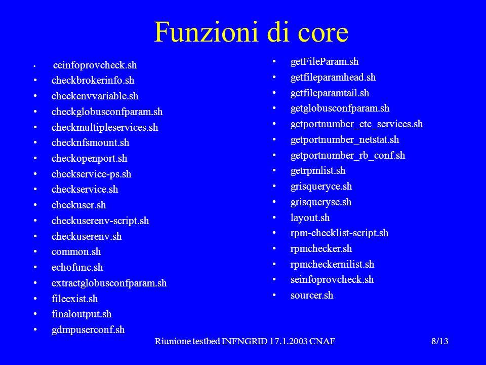 8/13Riunione testbed INFNGRID 17.1.2003 CNAF Funzioni di core ceinfoprovcheck.sh checkbrokerinfo.sh checkenvvariable.sh checkglobusconfparam.sh checkmultipleservices.sh checknfsmount.sh checkopenport.sh checkservice-ps.sh checkservice.sh checkuser.sh checkuserenv-script.sh checkuserenv.sh common.sh echofunc.sh extractglobusconfparam.sh fileexist.sh finaloutput.sh gdmpuserconf.sh getFileParam.sh getfileparamhead.sh getfileparamtail.sh getglobusconfparam.sh getportnumber_etc_services.sh getportnumber_netstat.sh getportnumber_rb_conf.sh getrpmlist.sh grisqueryce.sh grisqueryse.sh layout.sh rpm-checklist-script.sh rpmchecker.sh rpmcheckernilist.sh seinfoprovcheck.sh sourcer.sh