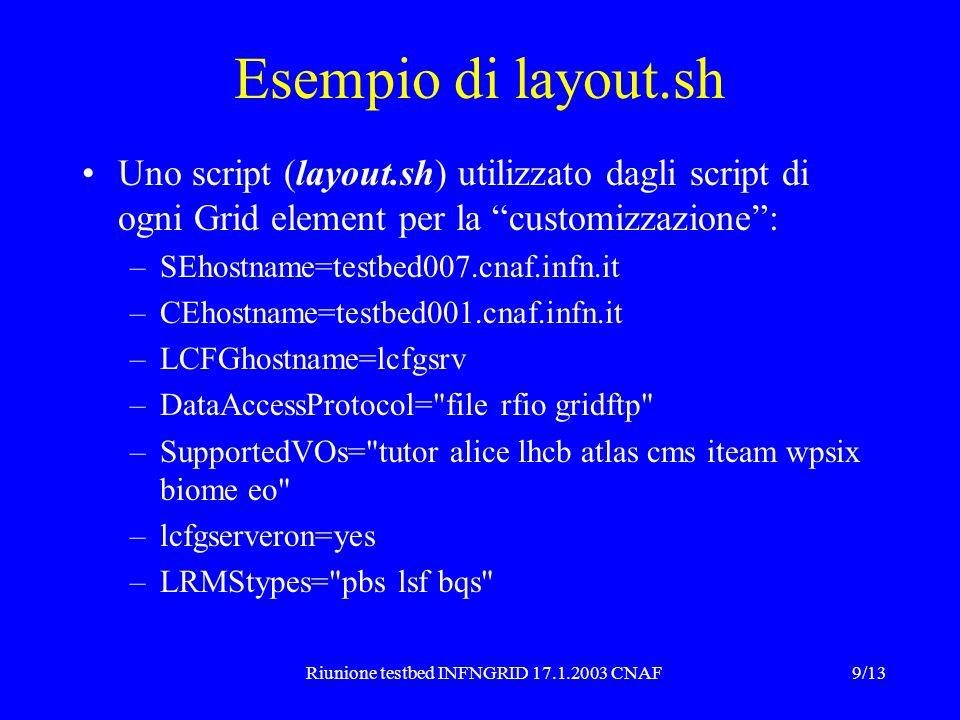 9/13Riunione testbed INFNGRID 17.1.2003 CNAF Esempio di layout.sh Uno script (layout.sh) utilizzato dagli script di ogni Grid element per la customizzazione: –SEhostname=testbed007.cnaf.infn.it –CEhostname=testbed001.cnaf.infn.it –LCFGhostname=lcfgsrv –DataAccessProtocol= file rfio gridftp –SupportedVOs= tutor alice lhcb atlas cms iteam wpsix biome eo –lcfgserveron=yes –LRMStypes= pbs lsf bqs