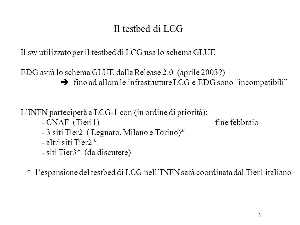 3 Il testbed di LCG Il sw utilizzato per il testbed di LCG usa lo schema GLUE EDG avrà lo schema GLUE dalla Release 2.0 (aprile 2003?) fino ad allora