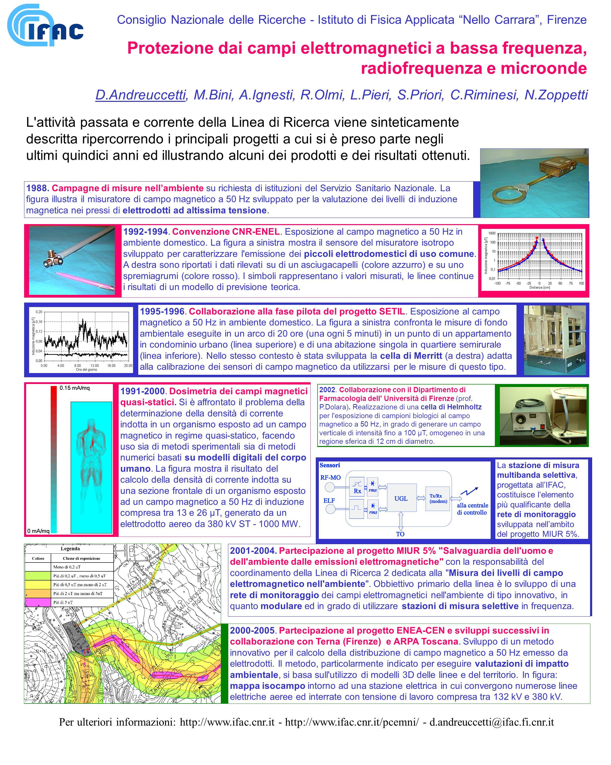 Per ulteriori informazioni: http://www.ifac.cnr.it - http://www.ifac.cnr.it/pcemni/ - d.andreuccetti@ifac.fi.cnr.it Protezione dai campi elettromagnet