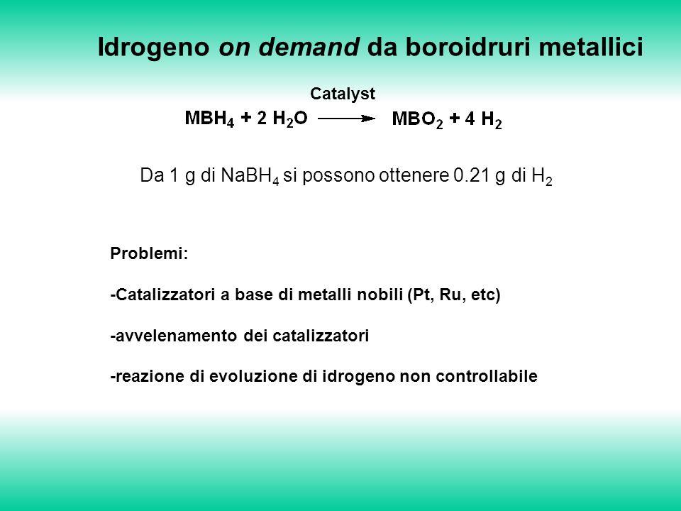 Idrogeno on demand da boroidruri metallici Da 1 g di NaBH 4 si possono ottenere 0.21 g di H 2 Catalyst Problemi: -Catalizzatori a base di metalli nobili (Pt, Ru, etc) -avvelenamento dei catalizzatori -reazione di evoluzione di idrogeno non controllabile