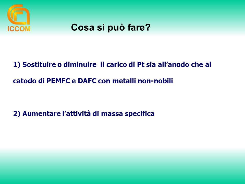 1) Sostituire o diminuire il carico di Pt sia allanodo che al catodo di PEMFC e DAFC con metalli non-nobili 2) Aumentare lattività di massa specifica Cosa si può fare?