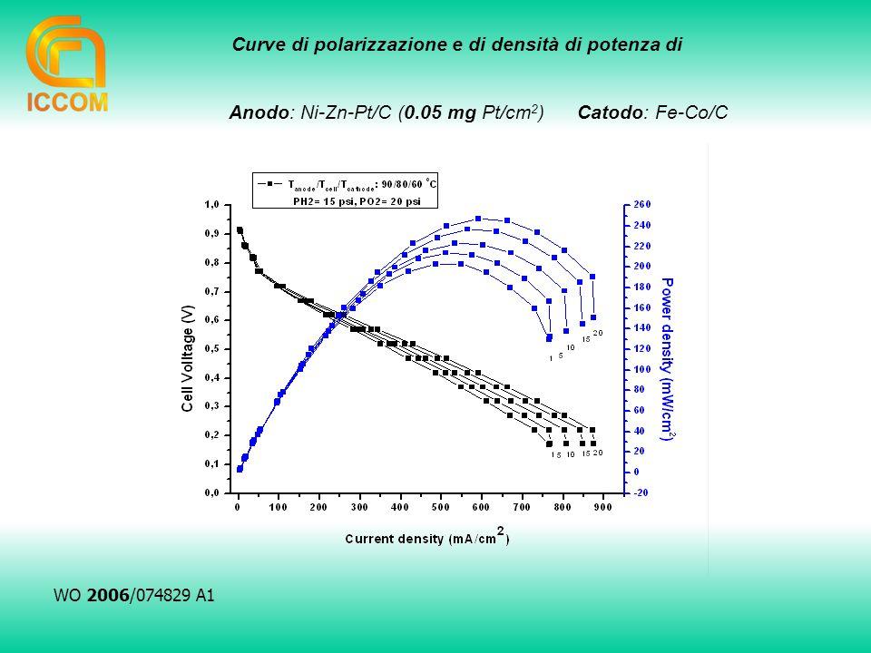Curve di polarizzazione e di densità di potenza di Anodo: Ni-Zn-Pt/C (0.05 mg Pt/cm 2 ) Catodo: Fe-Co/C WO 2006/074829 A1