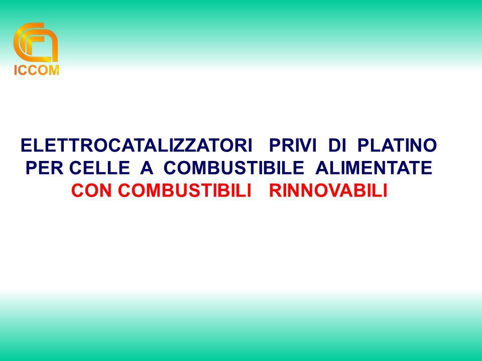 ELETTROCATALIZZATORI PRIVI DI PLATINO PER CELLE A COMBUSTIBILE ALIMENTATE CON COMBUSTIBILI RINNOVABILI