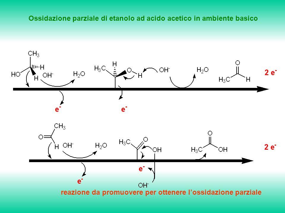 Ossidazione parziale di etanolo ad acido acetico in ambiente basico reazione da promuovere per ottenere lossidazione parziale
