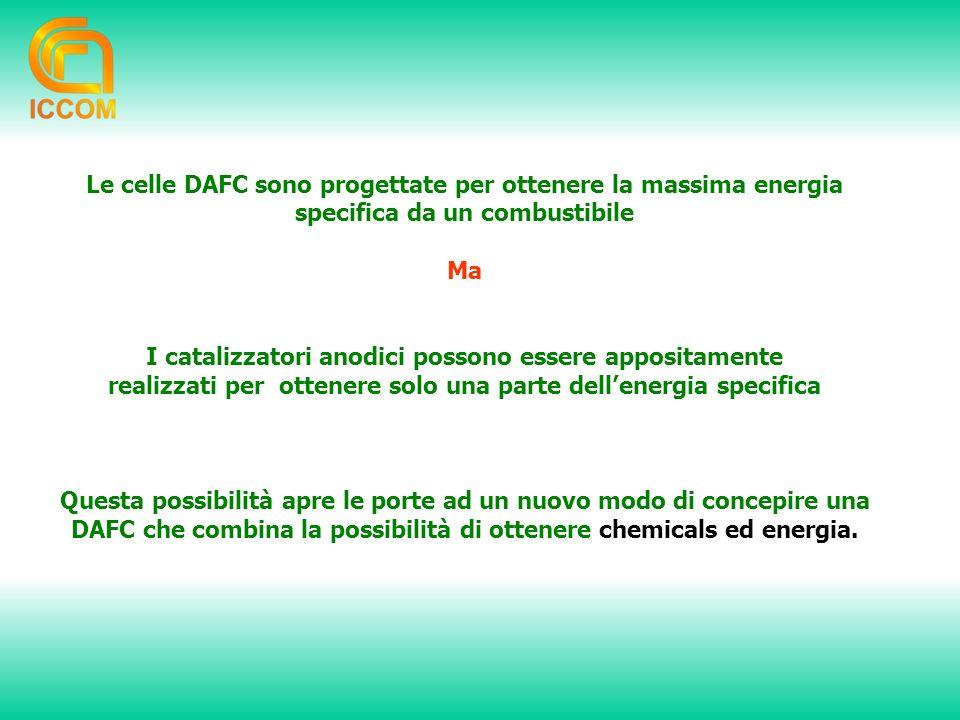 Le celle DAFC sono progettate per ottenere la massima energia specifica da un combustibile Ma I catalizzatori anodici possono essere appositamente realizzati per ottenere solo una parte dellenergia specifica Questa possibilità apre le porte ad un nuovo modo di concepire una DAFC che combina la possibilità di ottenere chemicals ed energia.