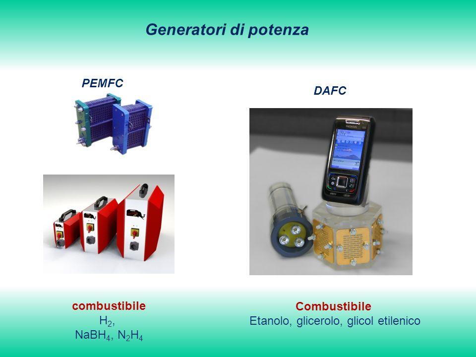 Generatori di potenza combustibile H 2, NaBH 4, N 2 H 4 Combustibile Etanolo, glicerolo, glicol etilenico DAFC PEMFC