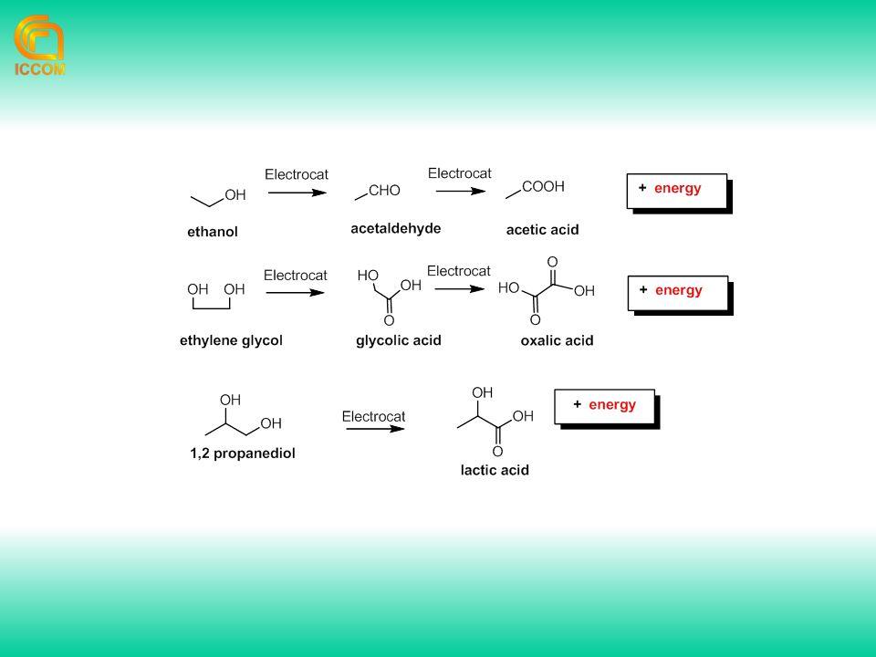 Potassio acetato