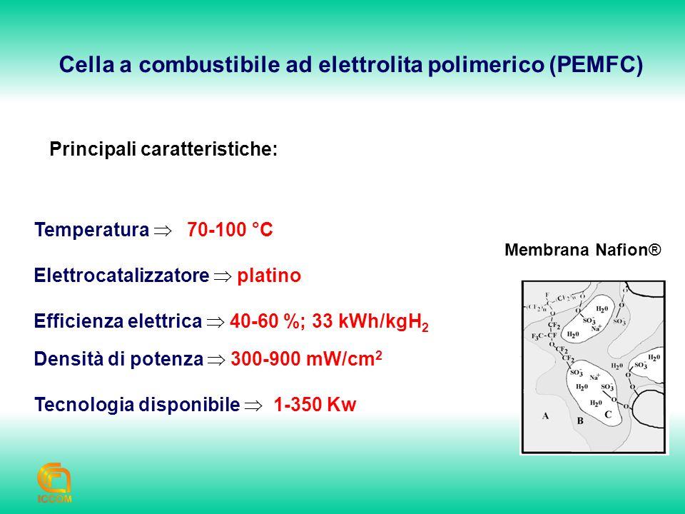 Cella a combustibile ad elettrolita polimerico (PEMFC) Principali caratteristiche: Temperatura 70-100 °C Elettrocatalizzatore platino Efficienza elettrica 40-60 %; 33 kWh/kgH 2 Densità di potenza 300-900 mW/cm 2 Tecnologia disponibile 1-350 Kw Membrana Nafion®