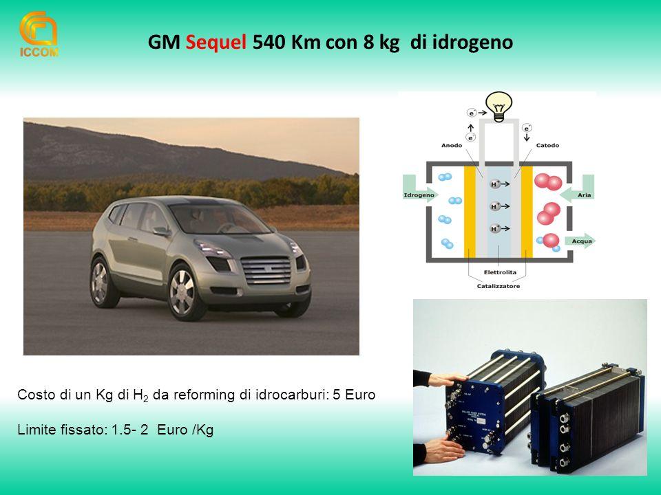 GM Sequel 540 Km con 8 kg di idrogeno Costo di un Kg di H 2 da reforming di idrocarburi: 5 Euro Limite fissato: 1.5- 2 Euro /Kg