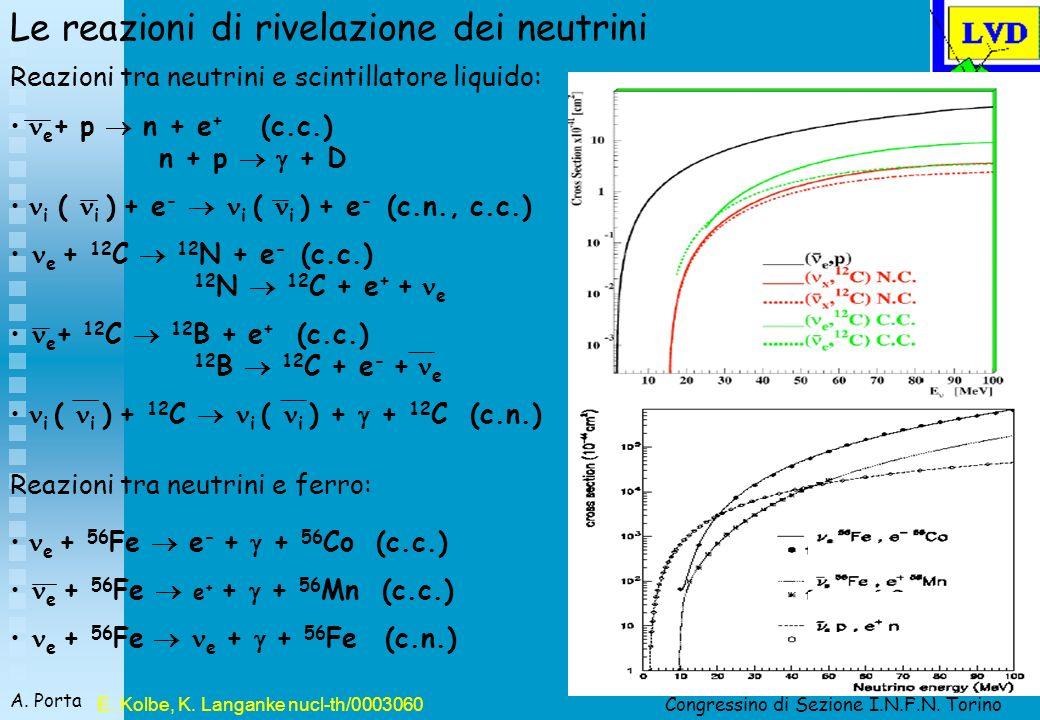 Congressino di Sezione I.N.F.N. Torino A.