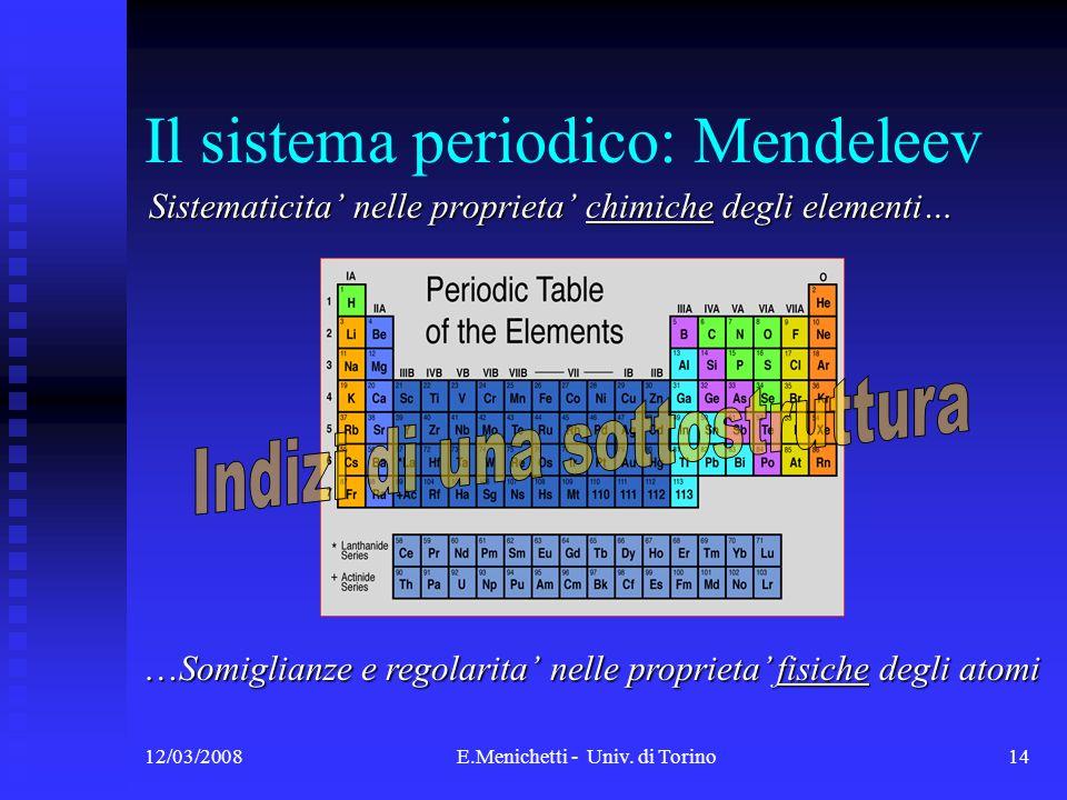 12/03/2008E.Menichetti - Univ. di Torino14 Il sistema periodico: Mendeleev Sistematicita nelle proprieta chimiche degli elementi… …Somiglianze e regol
