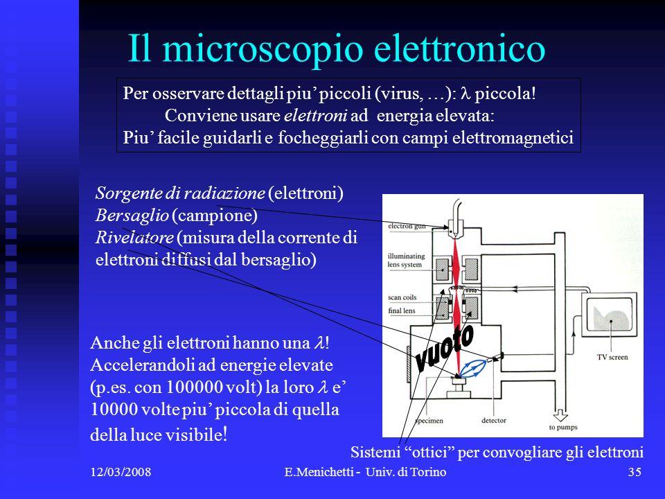 12/03/2008E.Menichetti - Univ. di Torino35 Per osservare dettagli piu piccoli (virus, …): piccola! Conviene usare elettroni ad energia elevata: Piu fa