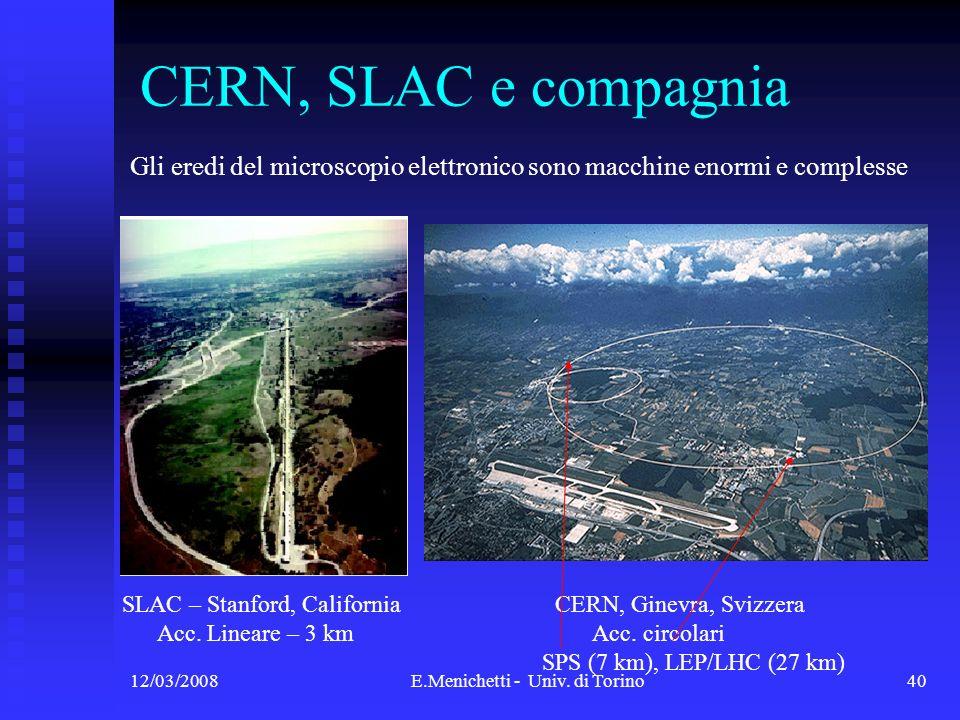 12/03/2008E.Menichetti - Univ. di Torino40 CERN, SLAC e compagnia SLAC – Stanford, California CERN, Ginevra, Svizzera Acc. Lineare – 3 km Acc. circola