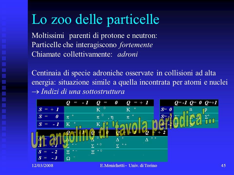 12/03/2008E.Menichetti - Univ. di Torino45 Lo zoo delle particelle Moltissimi parenti di protone e neutron: Particelle che interagiscono fortemente Ch