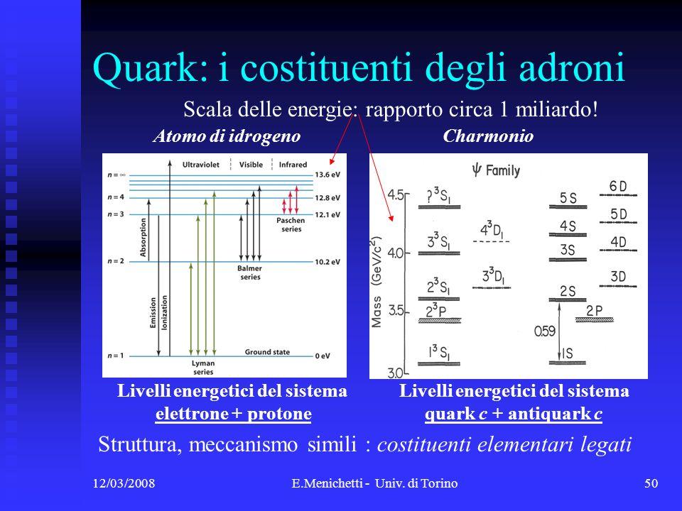 12/03/2008E.Menichetti - Univ. di Torino50 Quark: i costituenti degli adroni Livelli energetici del sistema elettrone + protone Livelli energetici del
