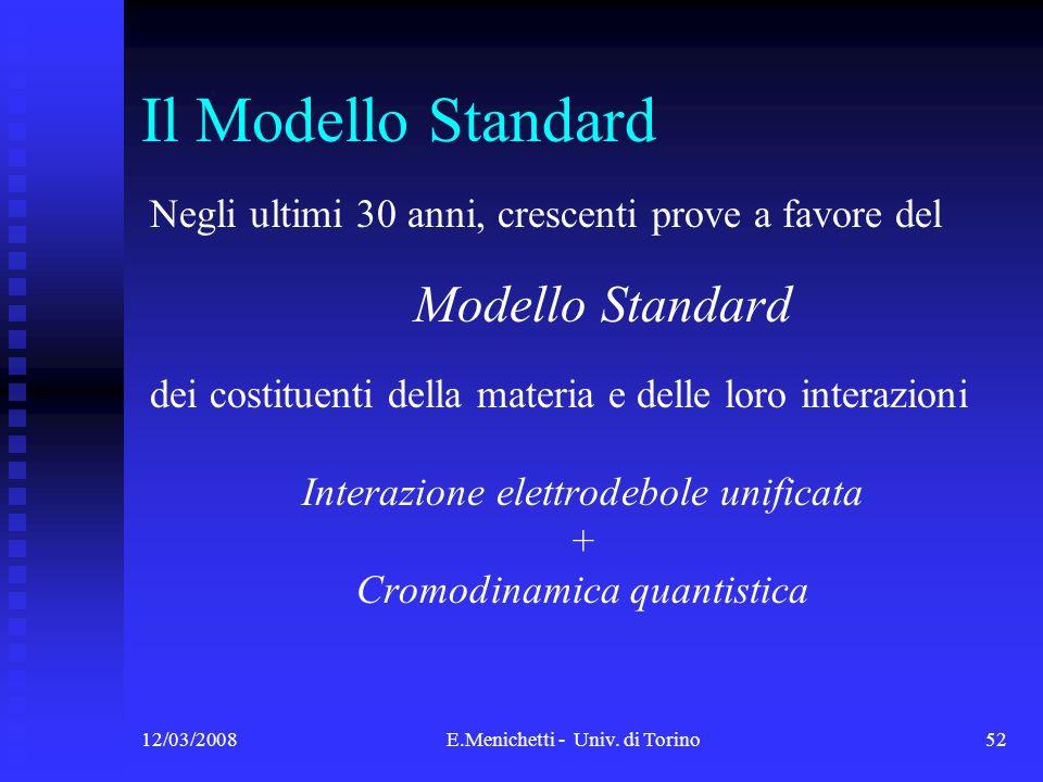 12/03/2008E.Menichetti - Univ. di Torino52 Il Modello Standard Negli ultimi 30 anni, crescenti prove a favore del Modello Standard dei costituenti del