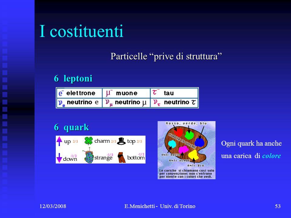 12/03/2008E.Menichetti - Univ. di Torino53 I costituenti Particelle prive di struttura Particelle prive di struttura 6 leptoni 6 leptoni 6 quark 6 qua