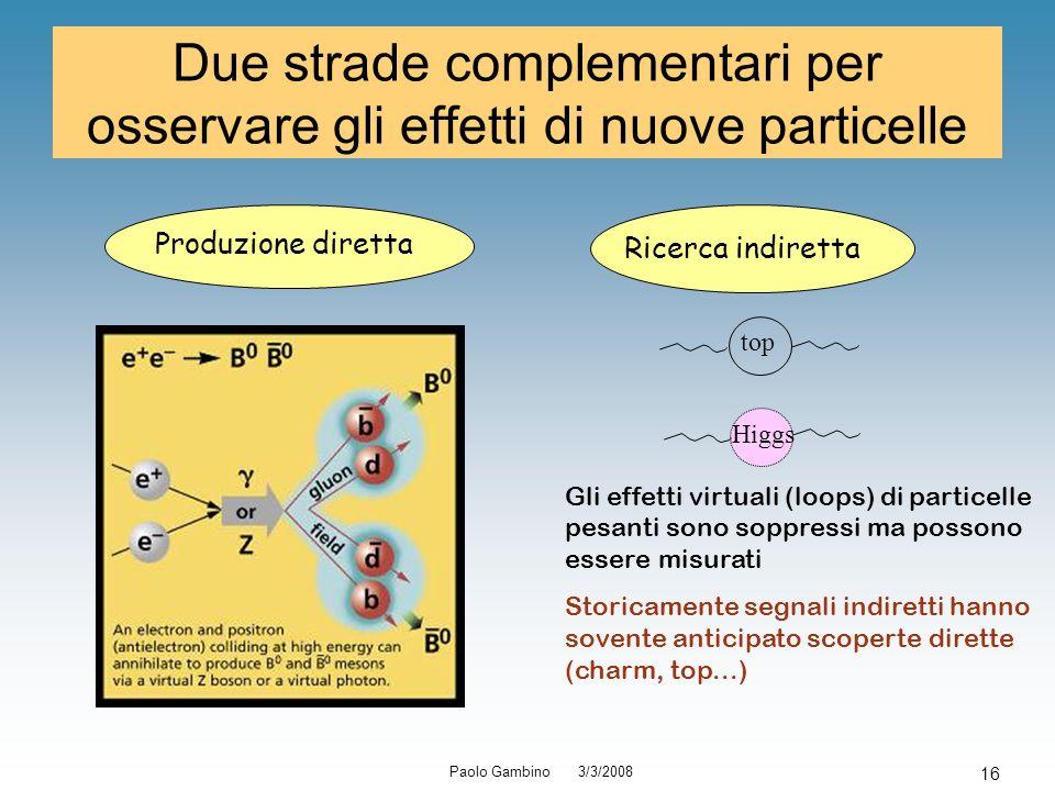 Paolo Gambino 3/3/2008 16 Due strade complementari per osservare gli effetti di nuove particelle Produzione diretta Ricerca indiretta Gli effetti virt