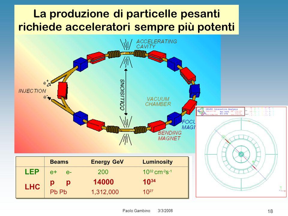 Paolo Gambino 3/3/2008 18 La produzione di particelle pesanti richiede acceleratori sempre più potenti