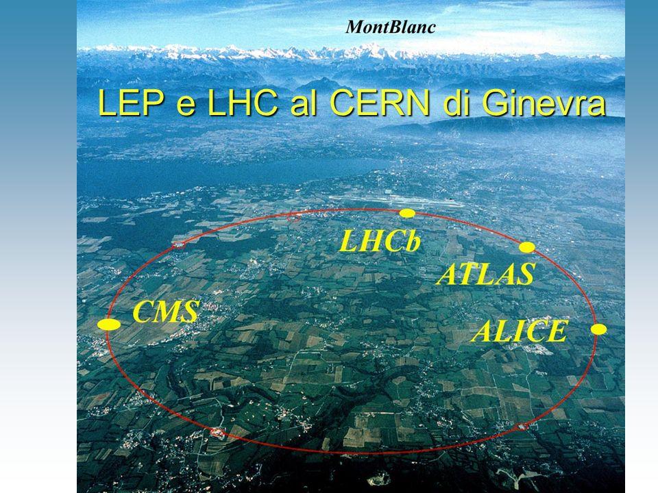 Paolo Gambino 3/3/2008 19 LEP e LHC al CERN di Ginevra