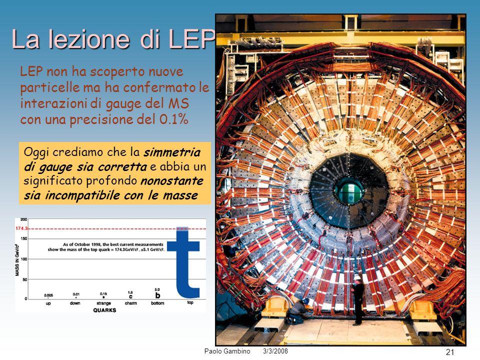 Paolo Gambino 3/3/2008 21 La lezione di LEP LEP non ha scoperto nuove particelle ma ha confermato le interazioni di gauge del MS con una precisione de