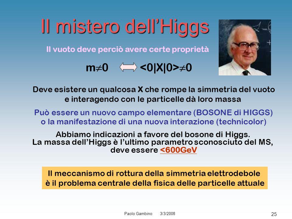 Paolo Gambino 3/3/2008 25 Il mistero dellHiggs m0 0 Il vuoto deve perciò avere certe proprietà Deve esistere un qualcosa X che rompe la simmetria del