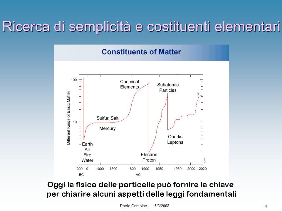 Paolo Gambino 3/3/2008 4 Ricerca di semplicità e costituenti elementari Oggi la fisica delle particelle può fornire la chiave per chiarire alcuni aspe