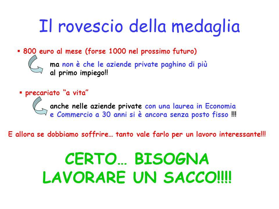 Il rovescio della medaglia 800 euro al mese (forse 1000 nel prossimo futuro) ma non è che le aziende private paghino di più al primo impiego!.