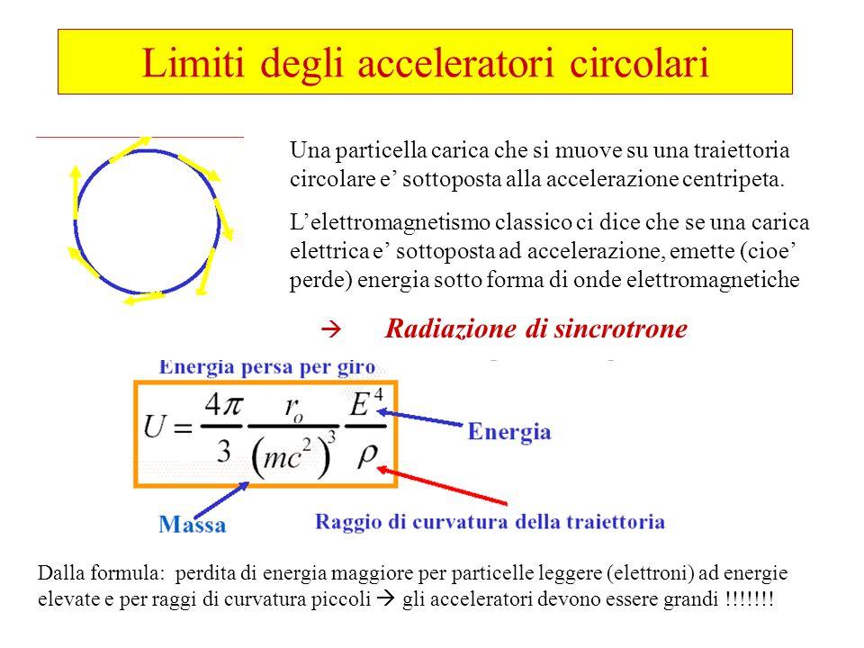 Limiti degli acceleratori circolari Una particella carica che si muove su una traiettoria circolare e sottoposta alla accelerazione centripeta. Lelett