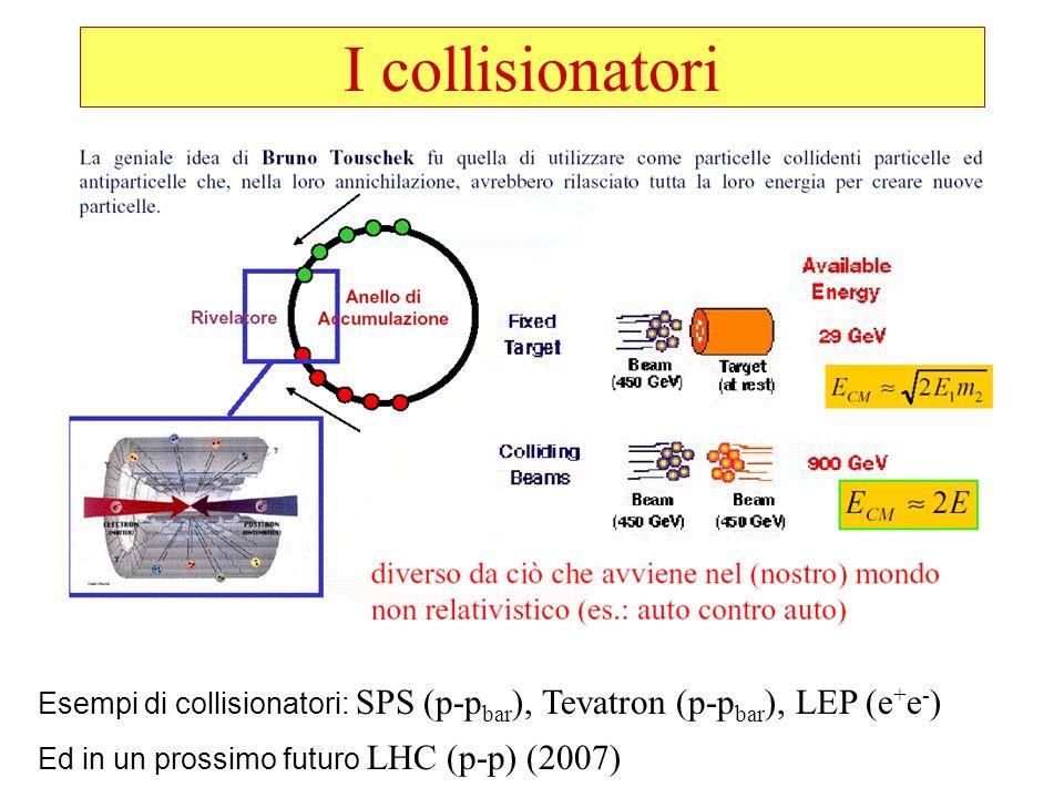 I collisionatori Esempi di collisionatori: SPS (p-p bar ), Tevatron (p-p bar ), LEP (e + e - ) Ed in un prossimo futuro LHC (p-p) (2007)
