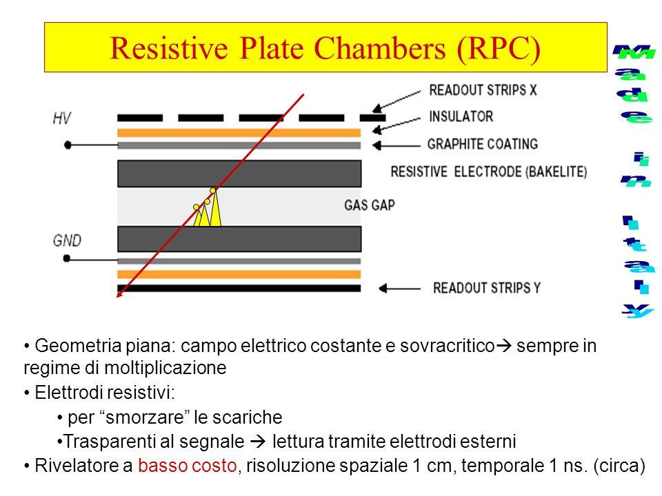Resistive Plate Chambers (RPC) Geometria piana: campo elettrico costante e sovracritico sempre in regime di moltiplicazione Elettrodi resistivi: per s