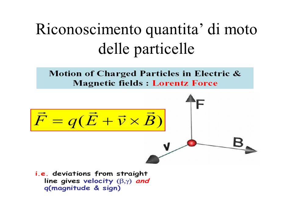 Riconoscimento quantita di moto delle particelle