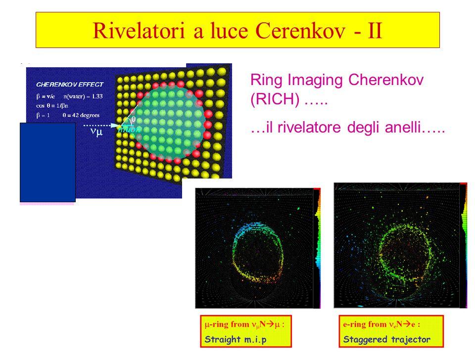 Rivelatori a luce Cerenkov - II Ring Imaging Cherenkov (RICH) ….. …il rivelatore degli anelli…..