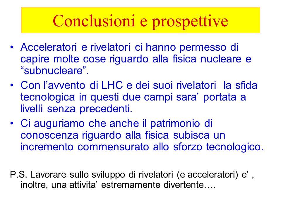 Conclusioni e prospettive Acceleratori e rivelatori ci hanno permesso di capire molte cose riguardo alla fisica nucleare e subnucleare. Con lavvento d
