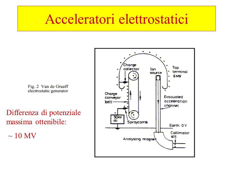 Acceleratori elettrostatici Differenza di potenziale massima ottenibile: ~ 10 MV