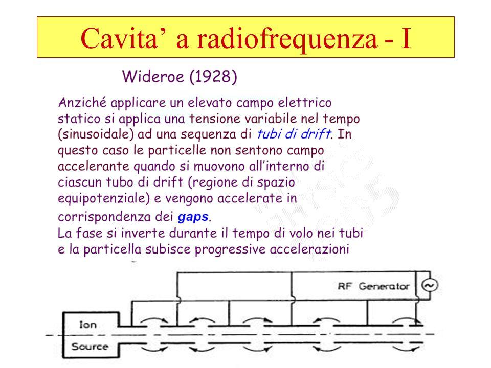 Cavita a radiofrequenza - I