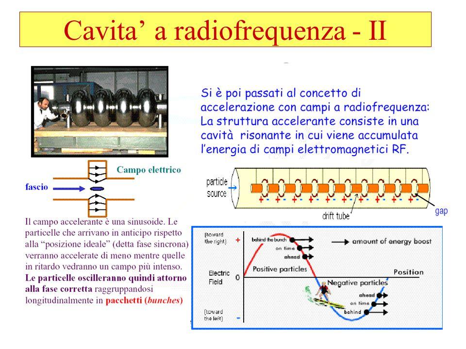 Cavita a radiofrequenza - II