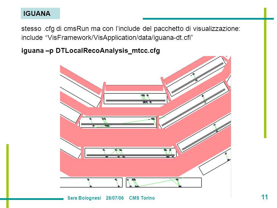 stesso.cfg di cmsRun ma con linclude del pacchetto di visualizzazione: iguana –p DTLocalRecoAnalysis_mtcc.cfg IGUANA Sara Bolognesi 28/07/06 CMS Torino 11 include VisFramework/VisApplication/data/iguana-dt.cfi
