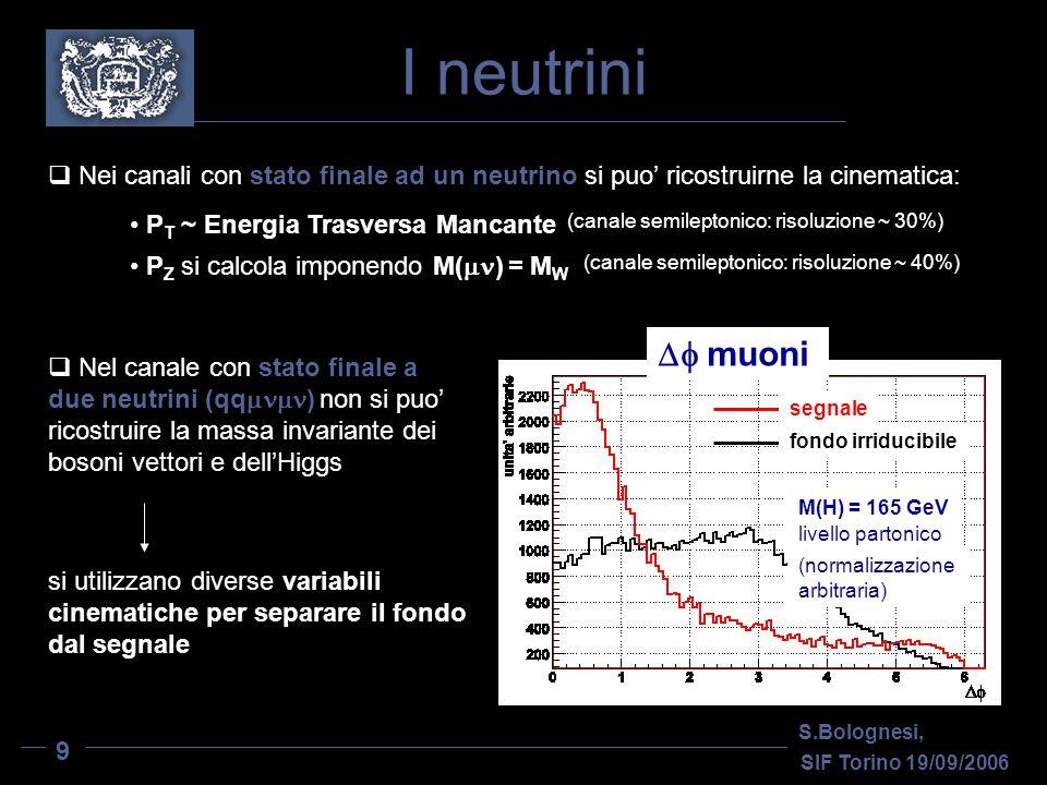 I neutrini Nei canali con stato finale ad un neutrino si puo ricostruirne la cinematica: si utilizzano diverse variabili cinematiche per separare il fondo dal segnale S.Bolognesi, SIF Torino 19/09/2006 9 P T ~ Energia Trasversa Mancante P Z si calcola imponendo M( ) = M W (canale semileptonico: risoluzione ~ 30%) Nel canale con stato finale a due neutrini (qq ) non si puo ricostruire la massa invariante dei bosoni vettori e dellHiggs muoni livello partonico (normalizzazione arbitraria) (canale semileptonico: risoluzione ~ 40%) M(H) = 165 GeV segnale fondo irriducibile