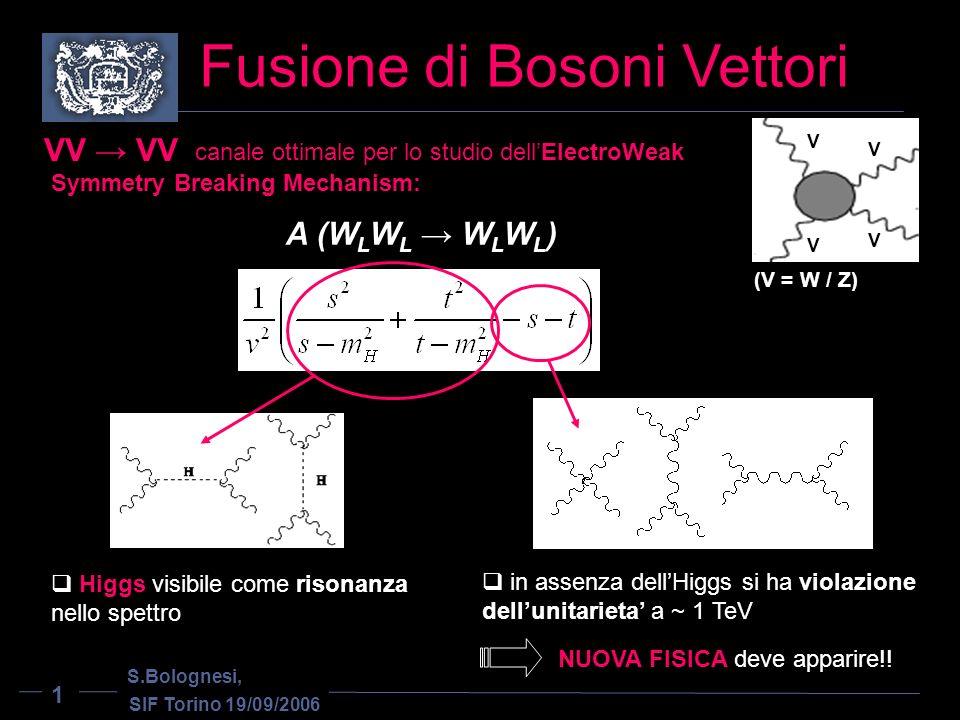 Losservabile S.Bolognesi, SIF Torino 19/09/2006 2 Molti diversi modelli alternativi al meccanismo di Higgs, nessuno vincente benchmark scenario = previsioni del MS in assenza Higgs (approccio conservativo) M(H) = 300 GeV M(H) = 500 GeV M(H) = 700 GeV No Higgs Se M H > 2M V, VBF e il canale privilegiato di scoperta dellHiggs Anche in caso di scoperta dellHiggs a bassa massa, il VBF permettera di verificare che il meccanismo dellEWSB sia quello previsto dal Modello Standard xsec VS M(VV)