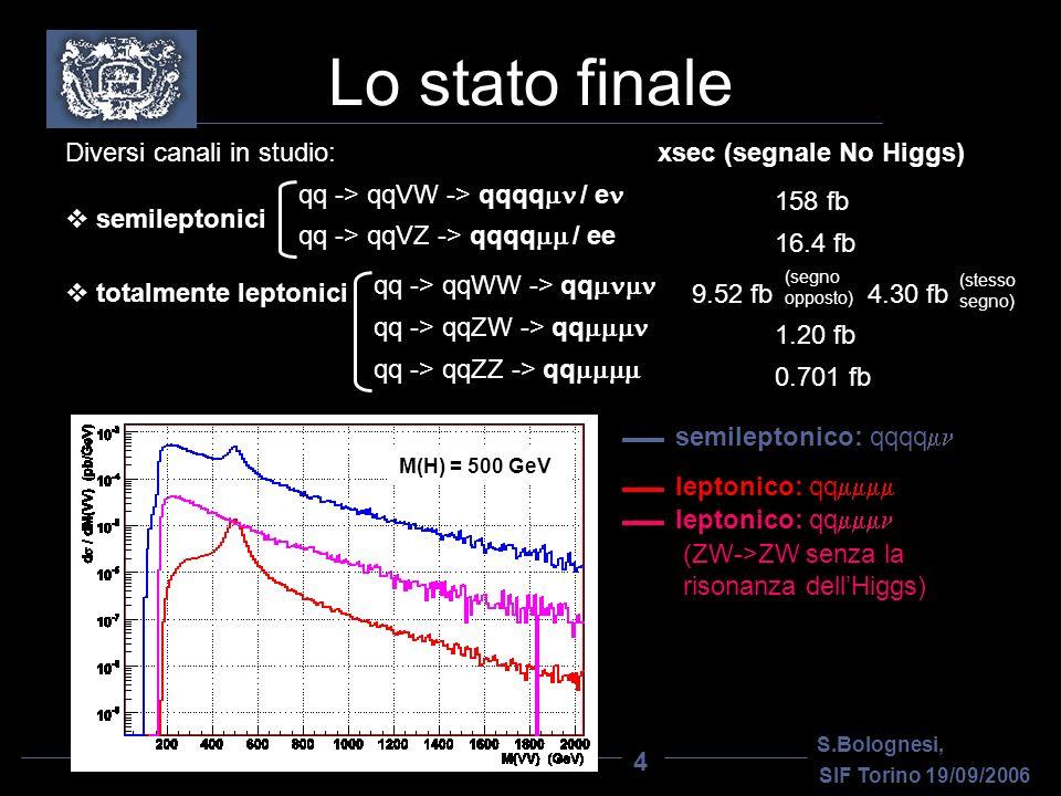 Lo stato finale S.Bolognesi, SIF Torino 19/09/2006 4 Diversi canali in studio: qq -> qqVW -> qqqq / e qq -> qqVZ -> qqqq / ee qq -> qqZW -> qq qq -> qqWW -> qq semileptonici totalmente leptonici qq -> qqZZ -> qq semileptonico: qqqq leptonico: qq (ZW->ZW senza la risonanza dellHiggs) xsec (segnale No Higgs) M(H) = 500 GeV 158 fb 16.4 fb 1.20 fb 9.52 fb 0.701 fb (segno opposto) 4.30 fb (stesso segno)