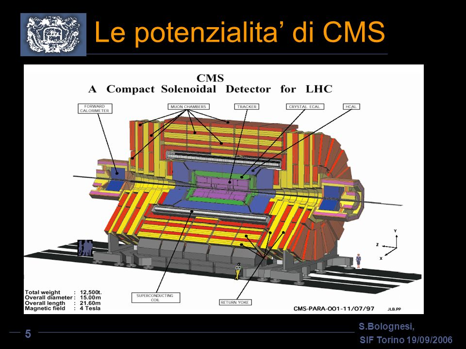Le potenzialita di CMS S.Bolognesi, SIF Torino 19/09/2006 5